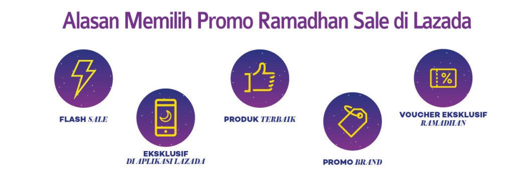 ramadhan-festival-lazada-002