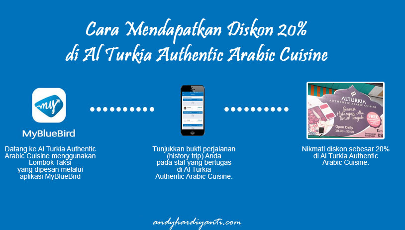 Al Turkia Authentic Arabaic Cuisine